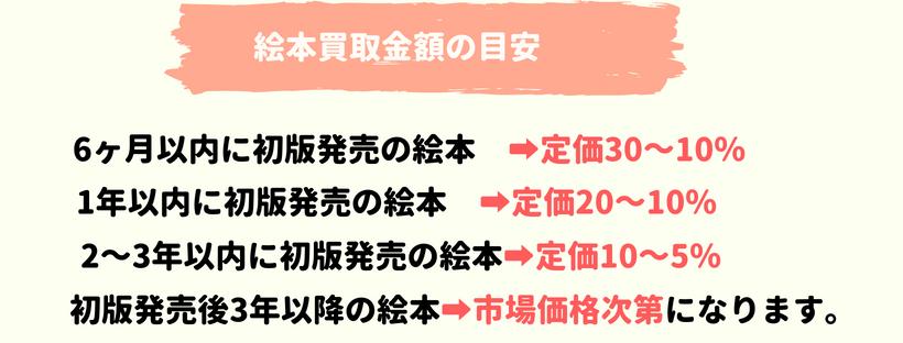 セット絵本は (3)